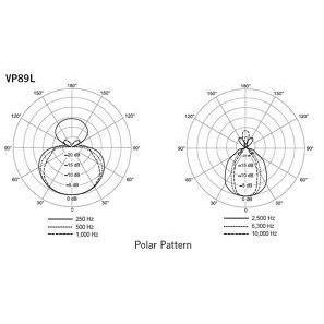 MICROFONE SHURE SHOTGUN - VP89L