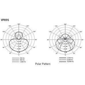 MICROFONE SHURE SHOTGUN - VP89S