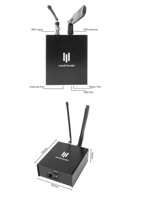 Analisador da RF Venue - WaveTower®