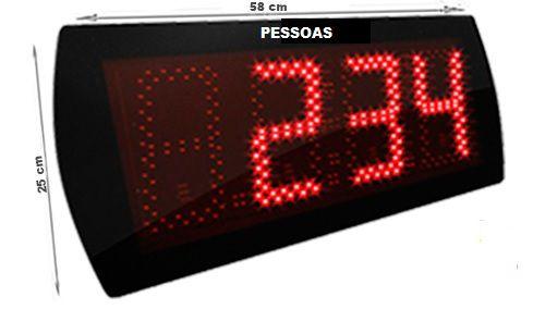PAINEL CONTADOR DE PESSOAS COM SENSOR ENTRADA E SAÍDA ( EM PORTAS DIFERENTES )