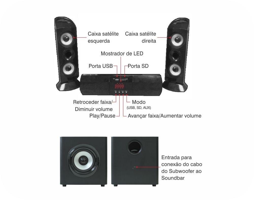 Home Theater Soundbar Entrada USB SD TV 75w RMS Subwoofer e Controle Remoto SR-M1G3 Kmex