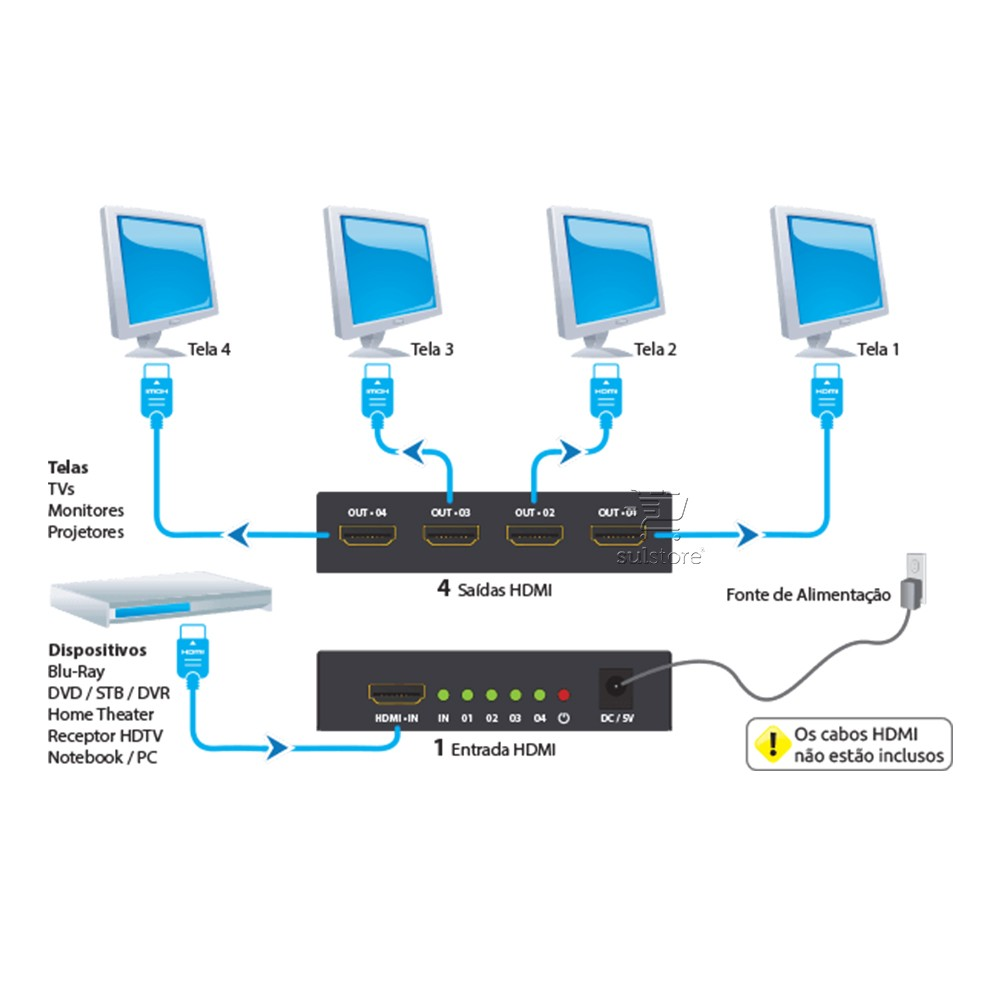 Multiplicador HDMI 1 Entrada e 4 Saídas 4K Ultra HD Splitter Switch Comtac 9378