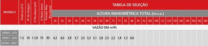 "Bomba Poço Artesiano 1,5 Hp 4"" (101,6MM) P/ Até 86 Metros 220V Matsuyama"