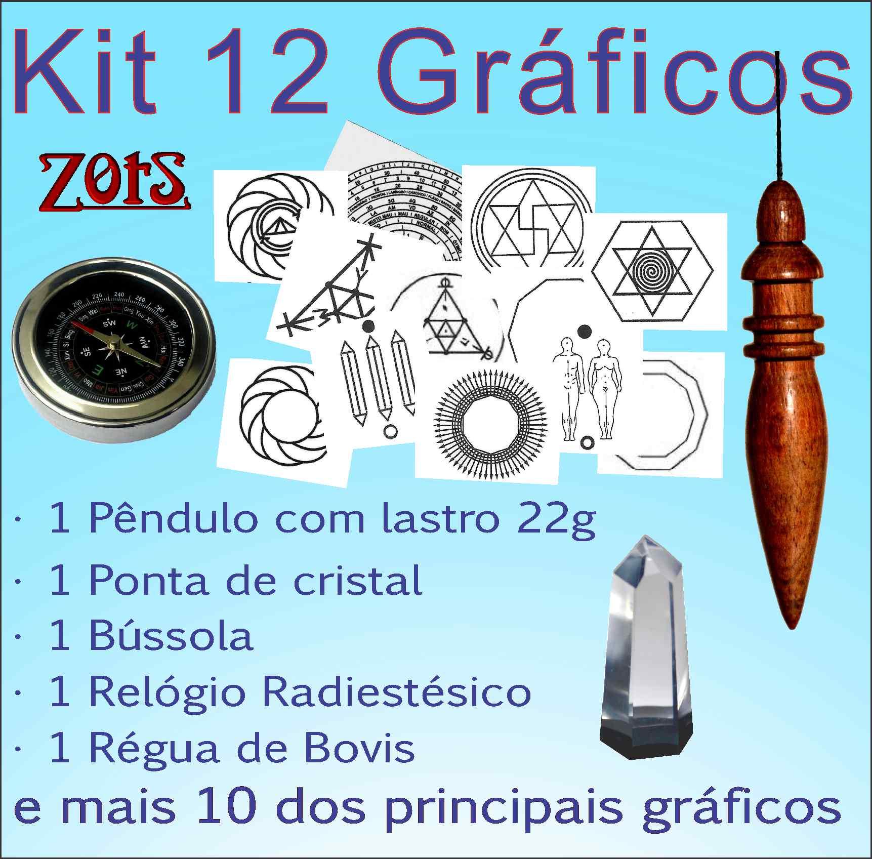 Kit 12 Gráficos