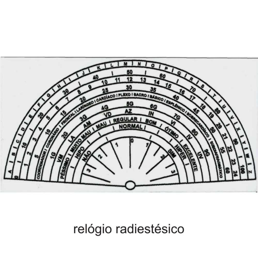 Relógio Radiestesico PVC  -  Zots