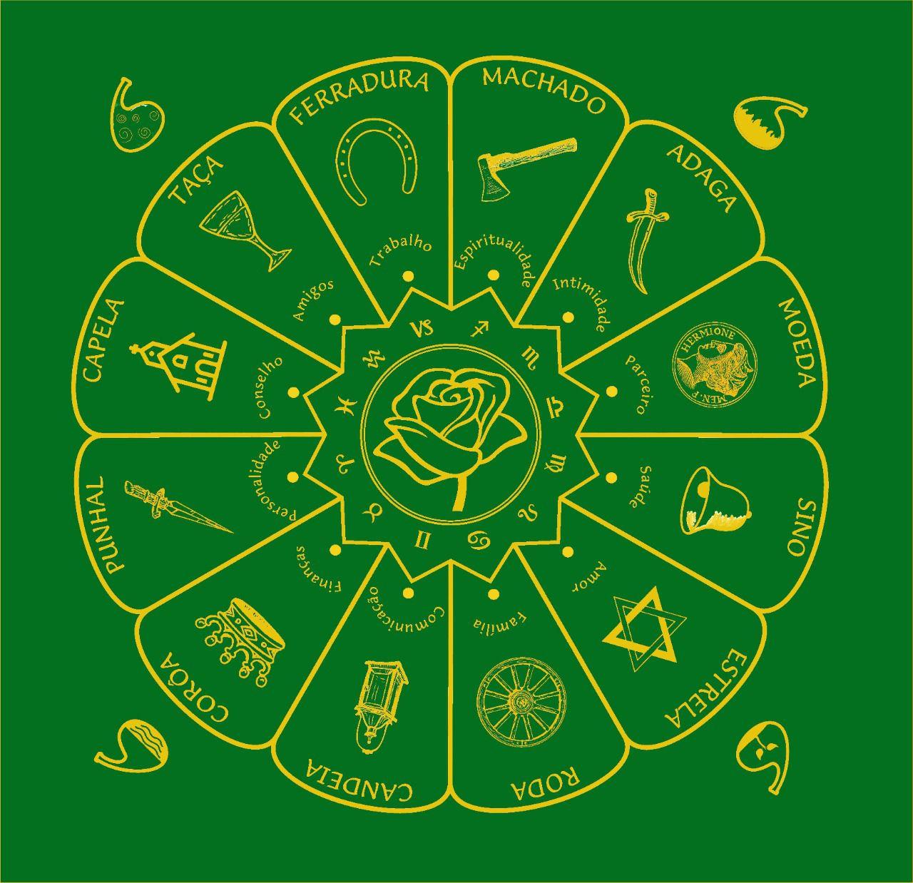 Toalha Cigana Verde