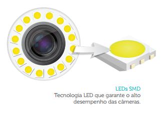 Camera Elgin Bullet 4 em 1 720p 1 Megapixel AHD CVI TVI CVBS 3,6mm Angulo de Visao 67º 18 Leds SMD IR 25 Metros IP66
