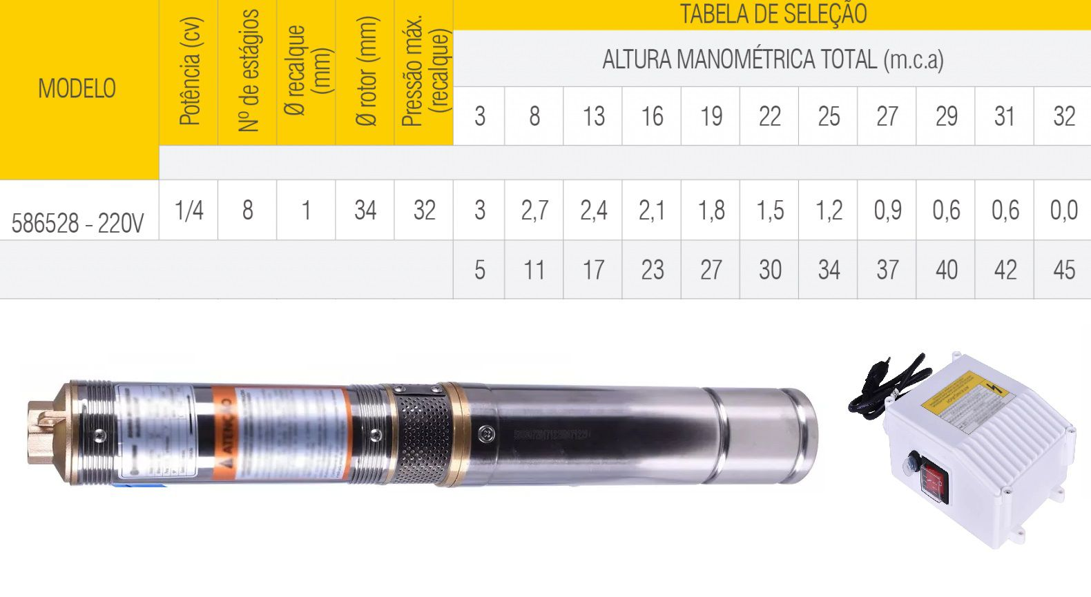 "Motobomba Multiestágio Submersa Tipo Caneta 2,5"" 1/4hp 220v- Matsuyama"