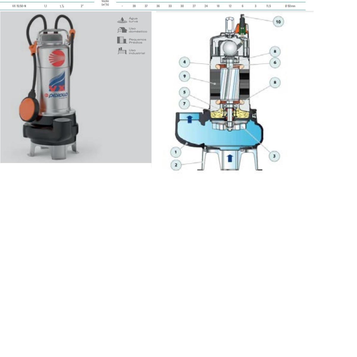 Motobomba Submersível Água Turva Sólidos VX 220V 1,5 cv Trifasico 220v Pedrollo