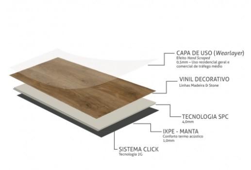 Piso Vinílico SPC - 5 mm - Caixa com 2,196 m² Lisboa