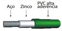 Tela Soldada e Revestida em PVC - 1,00 x 25 m - Malha 5x10 cm