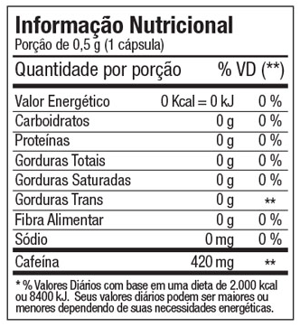 Diabo Verde FTW - (Cafeína + Café Verde + Chá Verde + Citrus) - 60 cápsulas - Fitoway