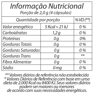 Pimenta Fitoway - Termogênico Emagrecedor - 60 capsulas