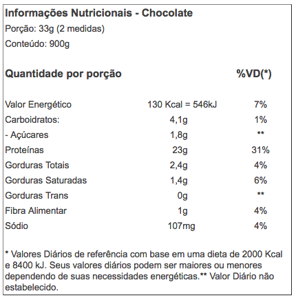 100% Pure Whey 900g - Probiotica