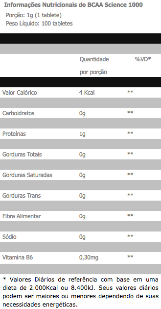 BCAA Science 500 - 200 tabletes - Performance Nutrition