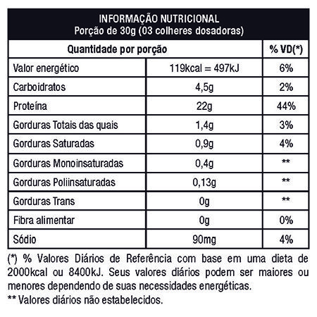 NATURE WHEY 400/420 GRS - NUTRATA
