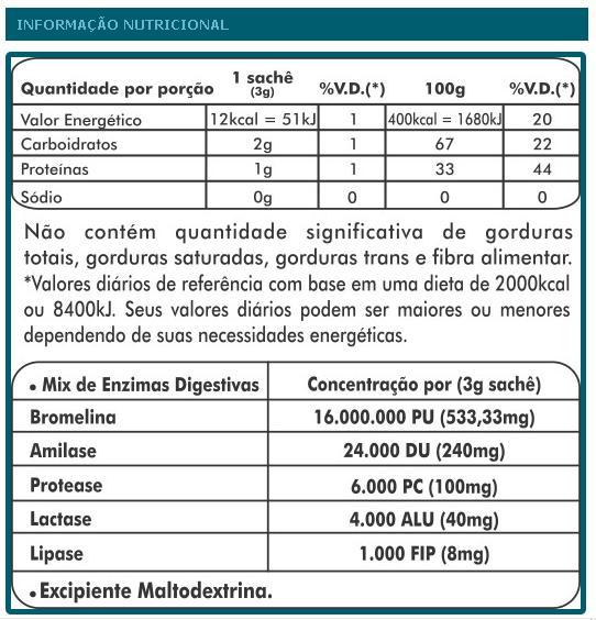 Enzyfor 10 Sachês 30g - Vitafor
