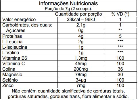 Bcaa Aminofor 420g 2:1:1 Aminoácido - Vitafor
