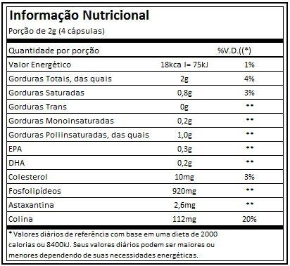 Krill Vit 30 Cápsulas 15g Ômega 3 Epa Dha - Vitafor