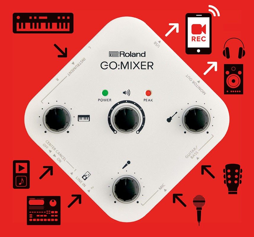 Interface de Áudio Roland Go Mixer Smartphones - Outlet Premium