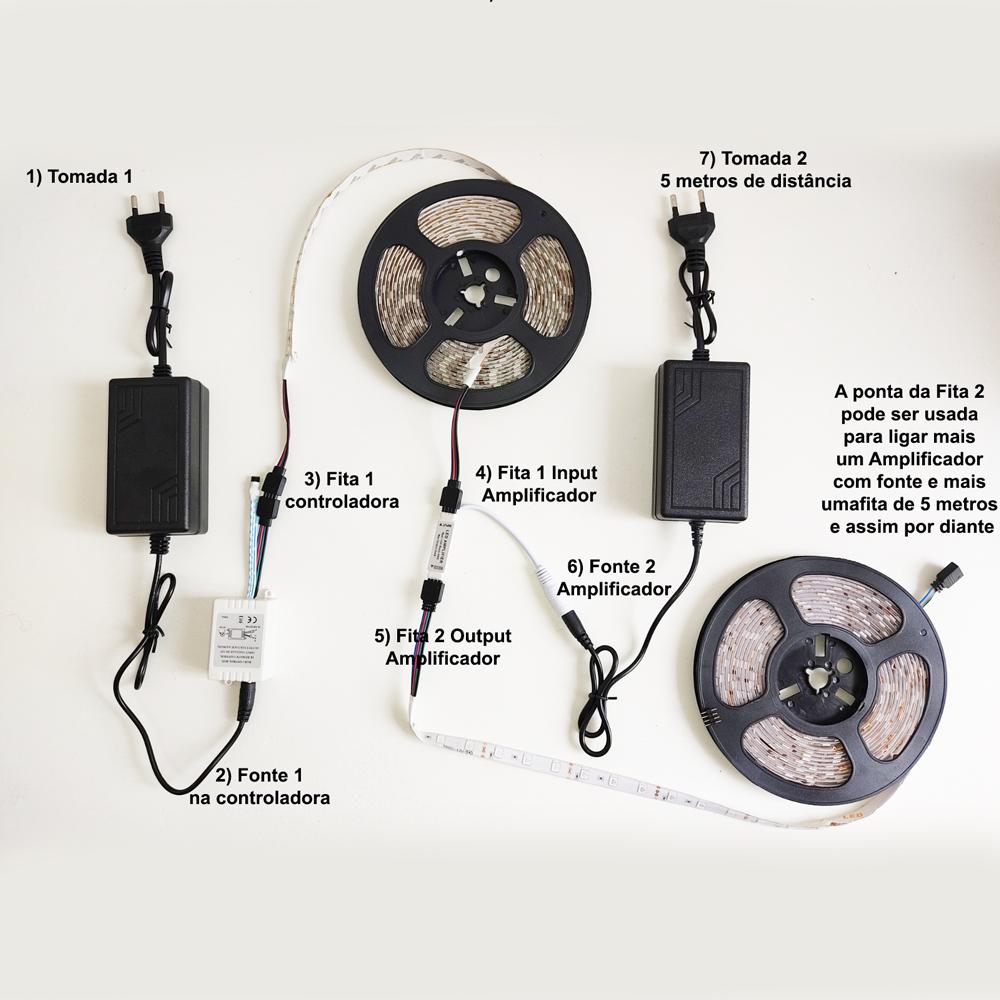 Kit Fita LED RGB 5050 15 metros (3 rolos de 5m) com amplificador e controle