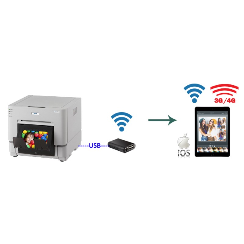 Printbox - dispositivo wifi para fotocabine (tablet)