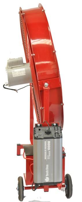 Ventilador Industrial a Bateria QLA 85