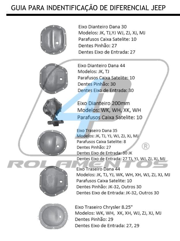 Rolamento Eixo Traseiro JEEP Cherokee Sport 2001 até 2008