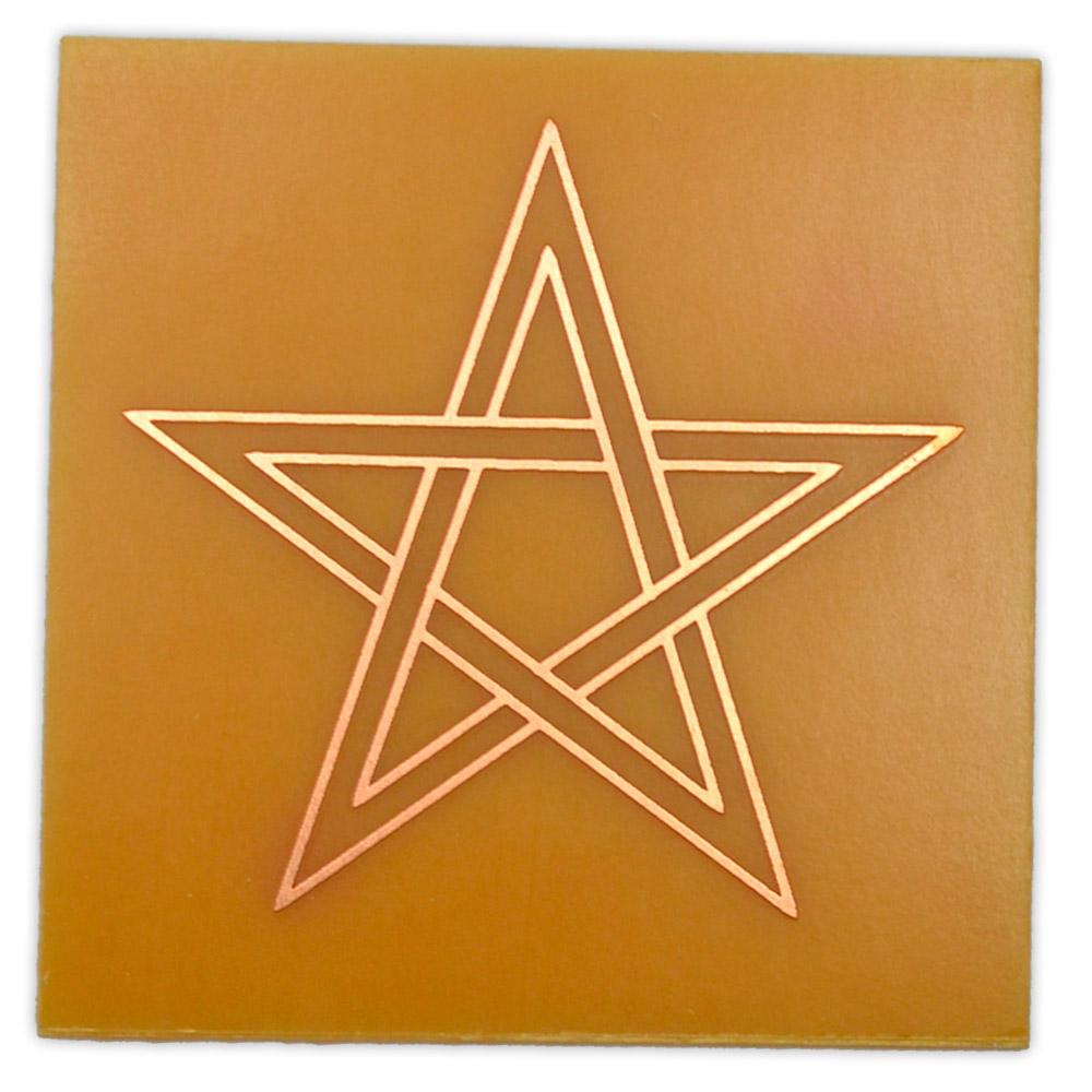 Gráfico de Cobre - Estrela de Cinco Pontas