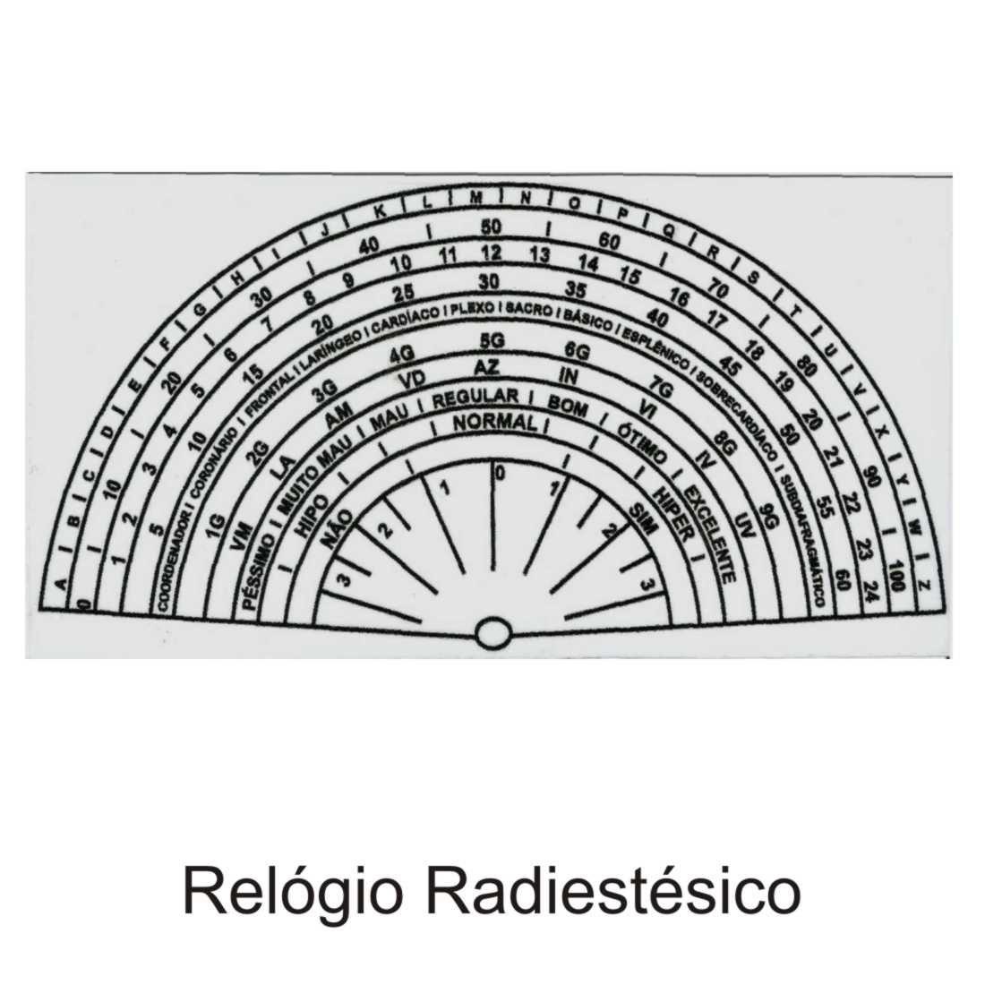 Gráfico Relógio Radiestésico PVC 2200
