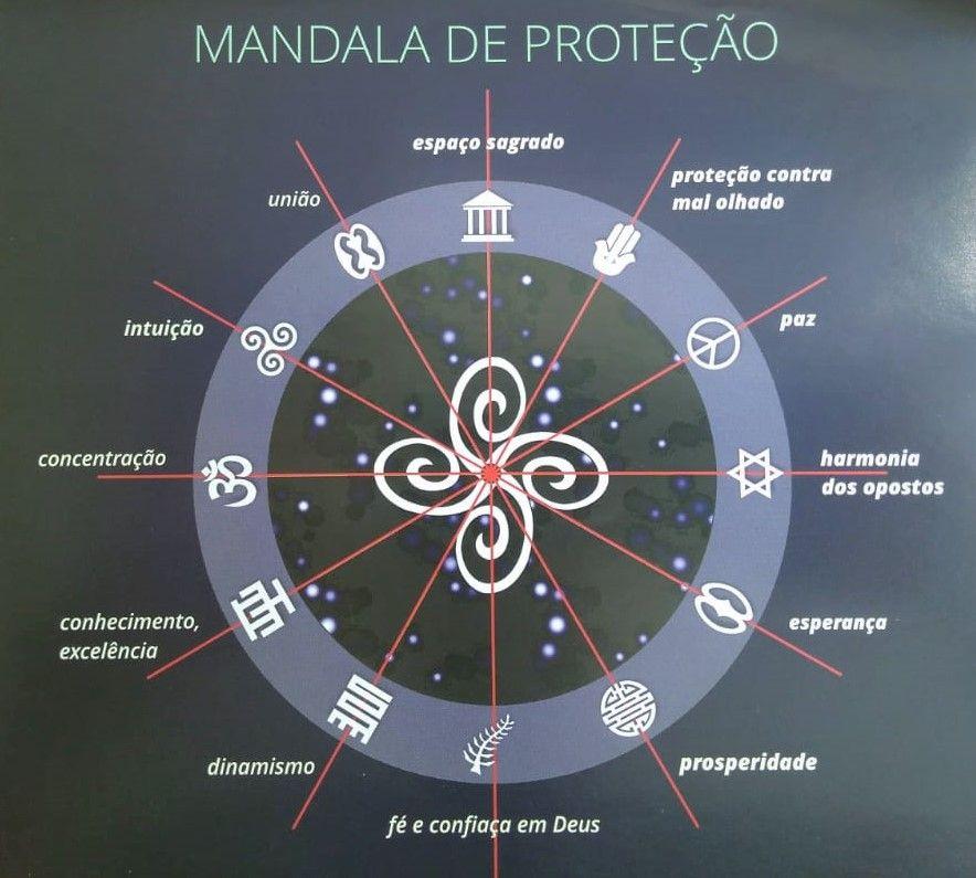 Mandala de proteção INCLUSIVO! UMA PEÇA DE ARTE E DESIGN!!!