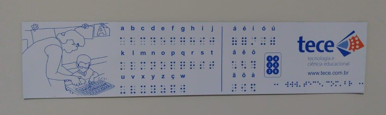 Placa de comunicação para o Braille