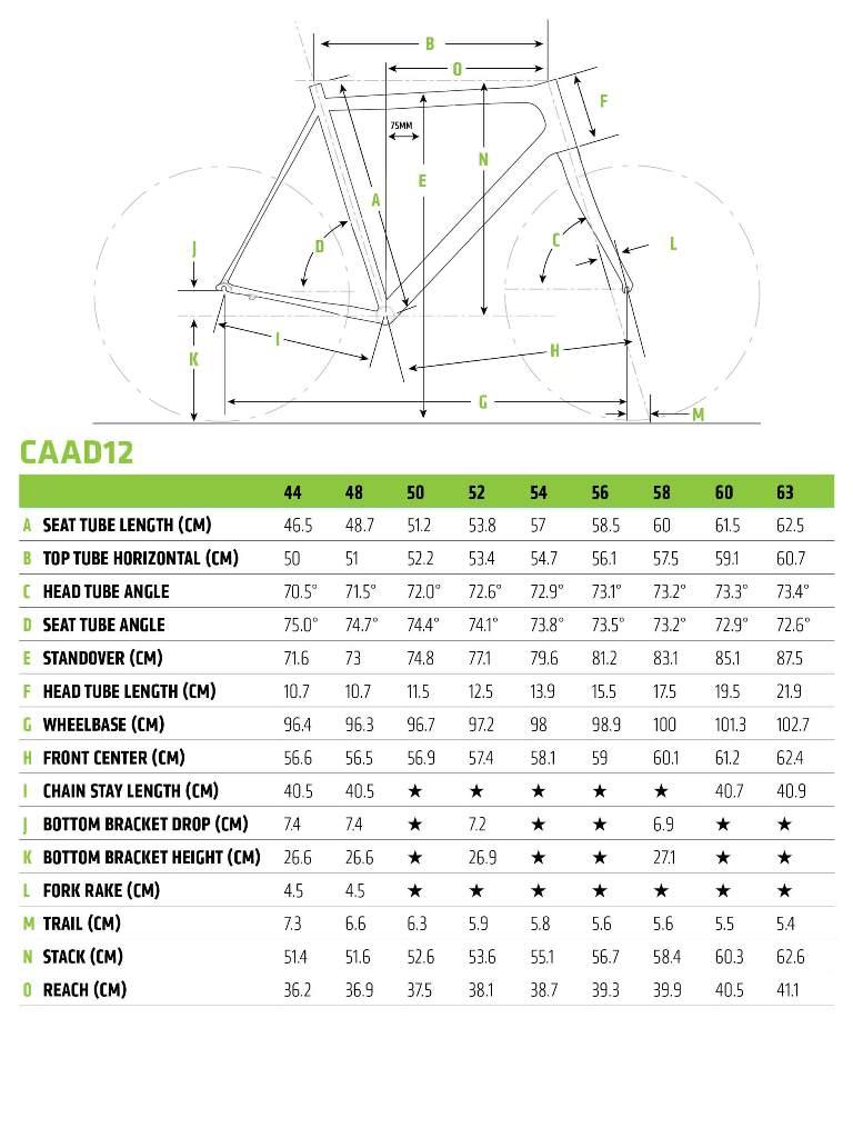 Bicicleta Cannondale - CAAD12 Disc 105 - 2019