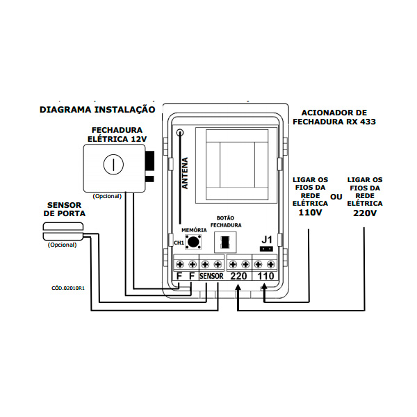 Acionador eletrônico para Fechadura Elétrica 12v por Controle Remoto   - Esferatronic Comercio e Distribuição