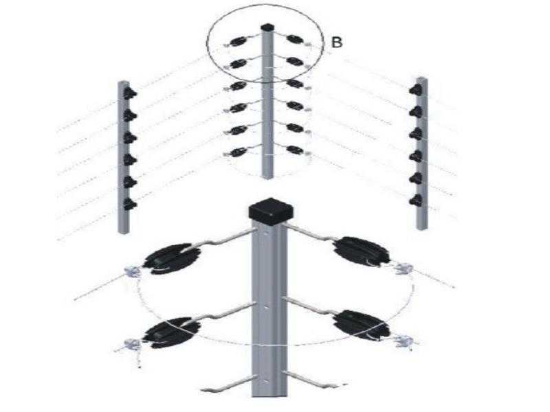 Big Haste cerca elétrica industrial quadrada 25x25mm 1 metro com 12 Castanha  - Esferatronic Comercio e Distribuição