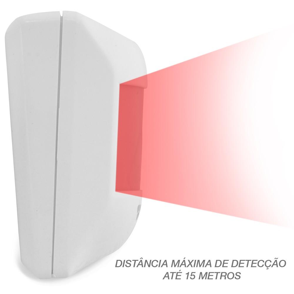 Sensor de Presença Infravermelho Ecp Visory Rf Saw Sem Fio  - Esferatronic Comercio e Distribuição