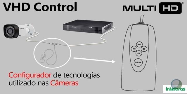 Vhd Control Intelbras Controle P/ Câmera Multi Hd  - Esferatronic Comercio e Distribuição