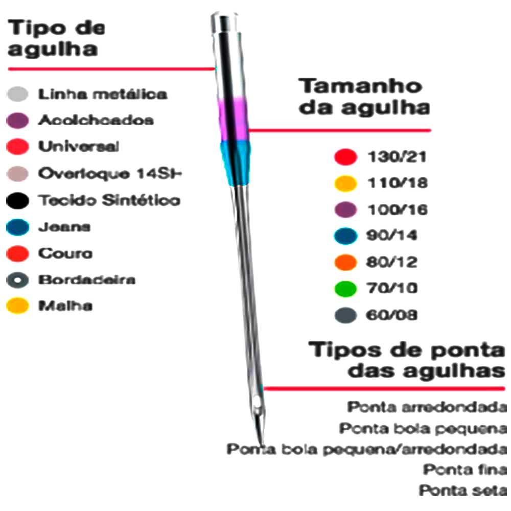 Agulha Singer Para Máquina de Costura Domestica 2045 130/705 Cabo Dourado Kit com 2 Pacotes  - Pavvia Agulhas e Peças
