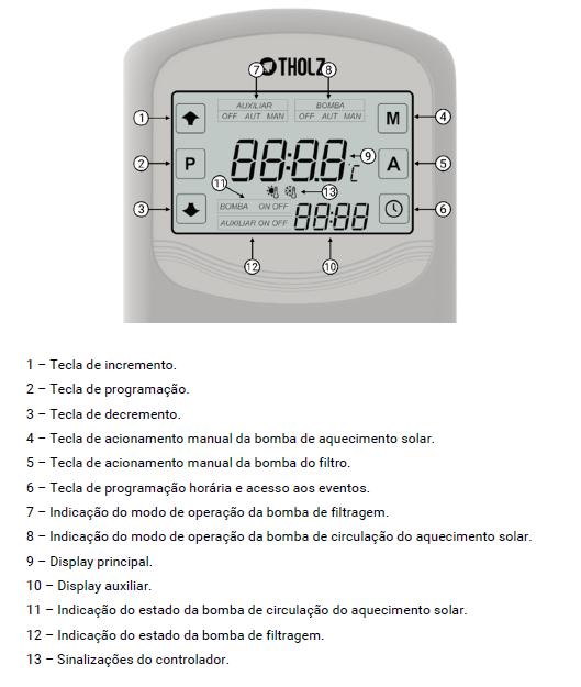 Controlador Aquecimento Solar Com Timer para Filtro Rsz 1206n