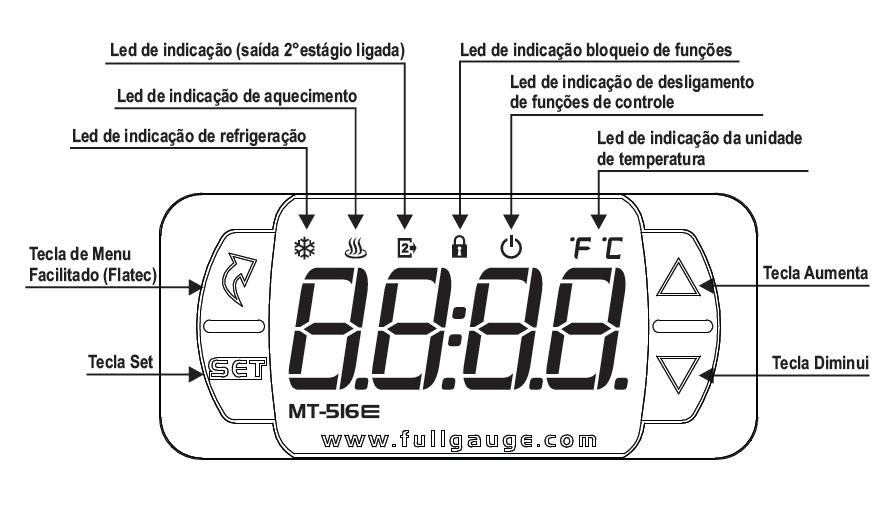 Controlador De Temperatura Mt 516 e 12 / 24v
