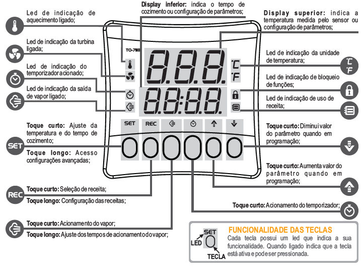 Controladores Termostato De Fornos To 711B / To 741B / To 751B