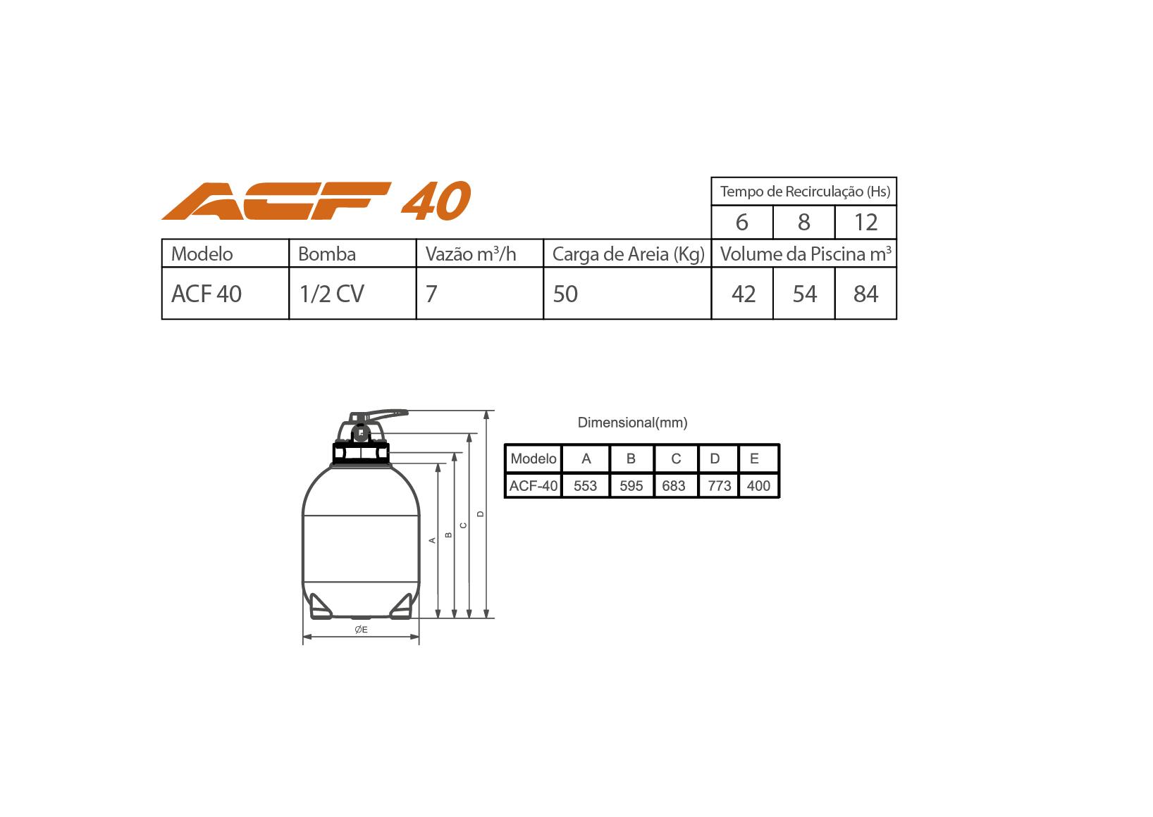 Filtro Para Spas ACF - 40 Sem Bomba