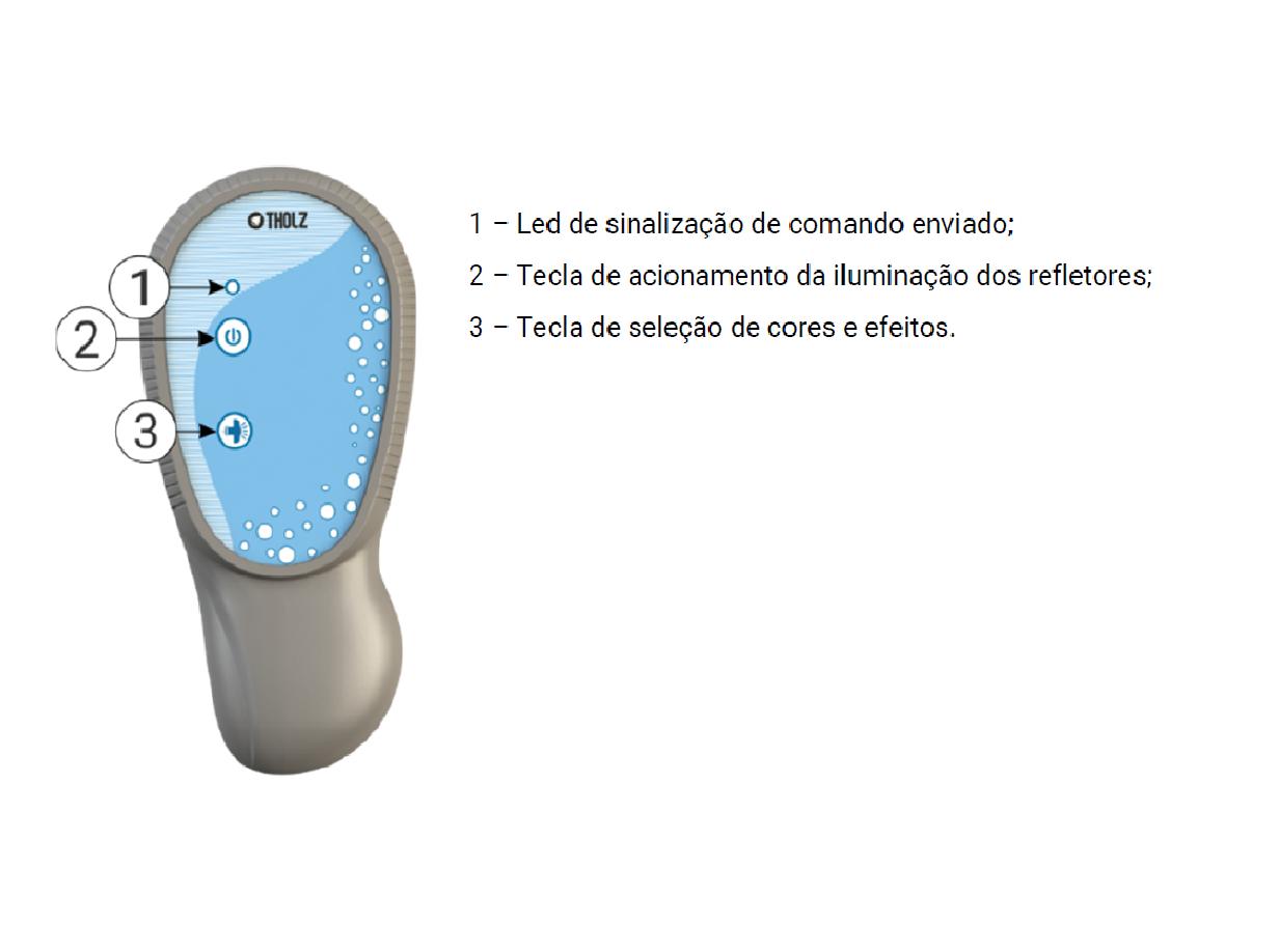 Módulo De Controle Rgb 90w Mcx1249n-12vcc Tholz
