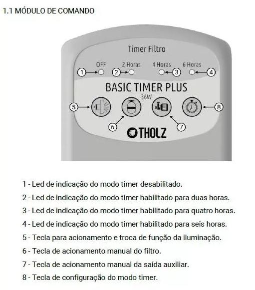 Central 36w Rgb - Basic Timer Plus Com 2 saídas e Timer