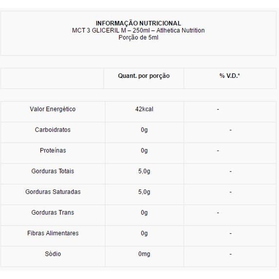 3 Glicerilm MCT 250 ml - Atlhetica