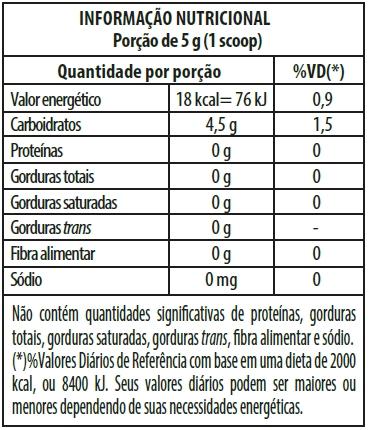 8-Loss 200 g - Integral Médica