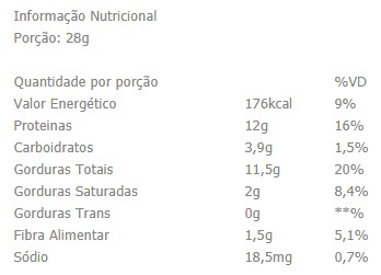 Amendo Crunch com Whey 500 g - El Shaddai