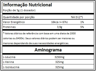 BCAA 10:1:1 250g - 3VS Nutrition