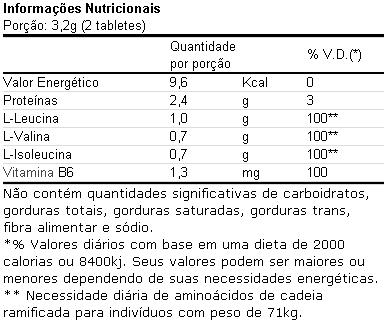 BCAA 1,2G 272 Tabletes - Max Titanium