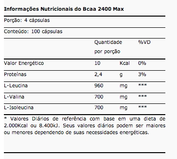 BCAA 2.400 100 Cápsulas - Max Titanium